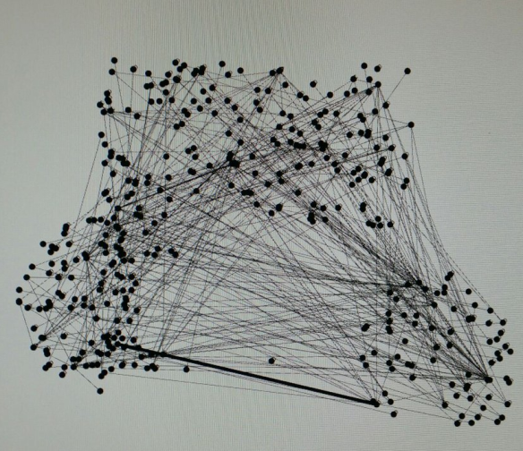 visualisation of website nodes