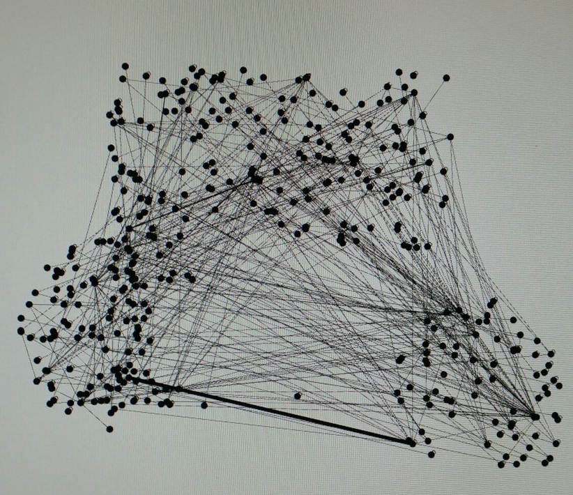 visualisation of website nodes
